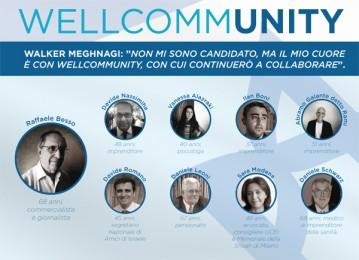 wellcommunity