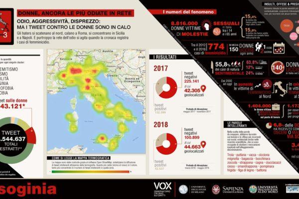 La terza edizione della mappa dell'intolleranza