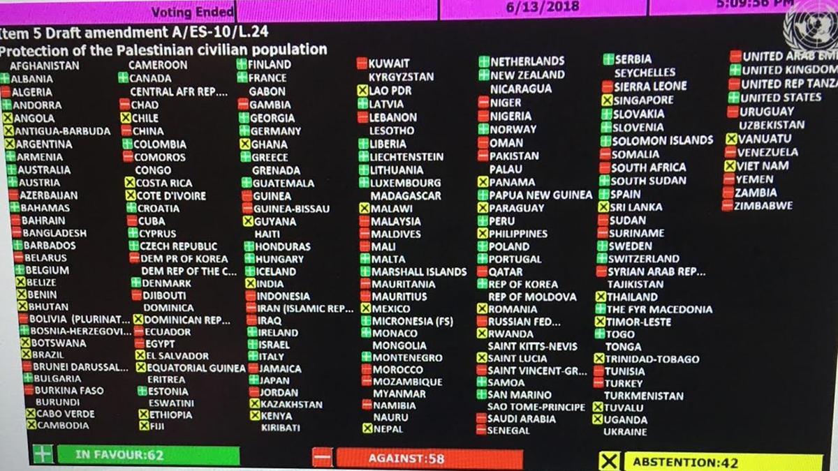 Il tabellone della votazione Onu