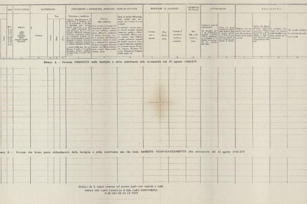 Un'immagine del censimento degli ebrei di Milano del 1938
