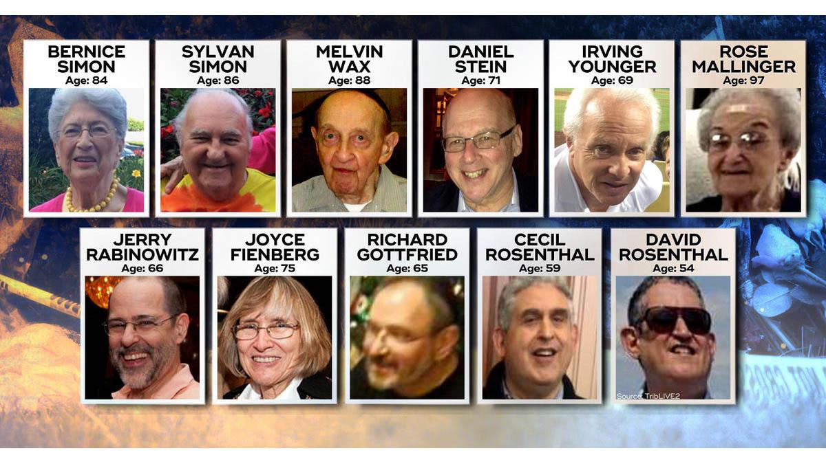 Le 11 vittime dell'attentato alla sinagoga di Pittsburgh