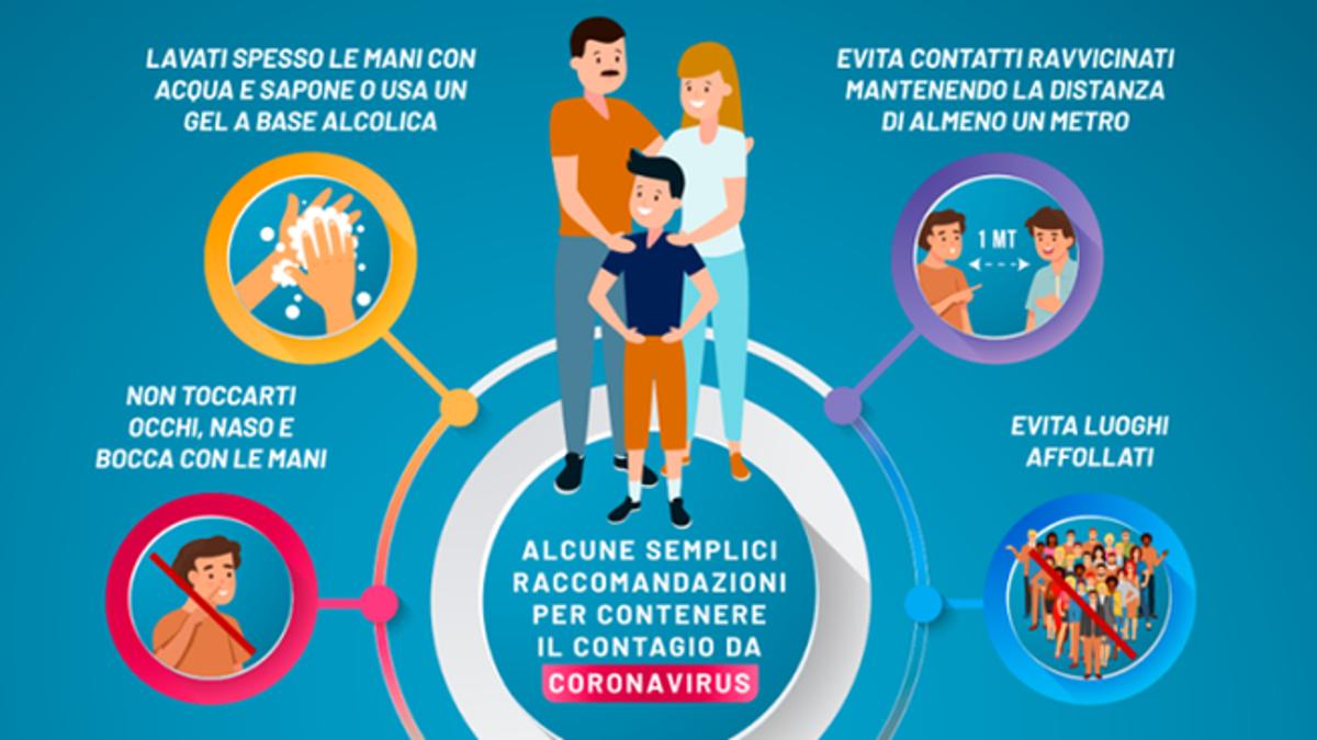 Regole da seguire per evitare i contagi