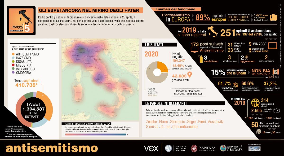 Mappa intolleranza Vox antisemitismo