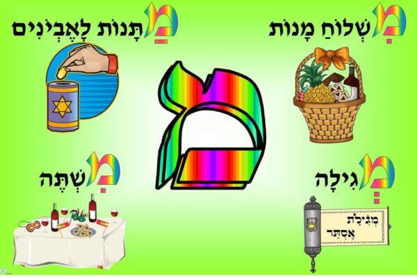 Le quattro Mitzvot di Purim