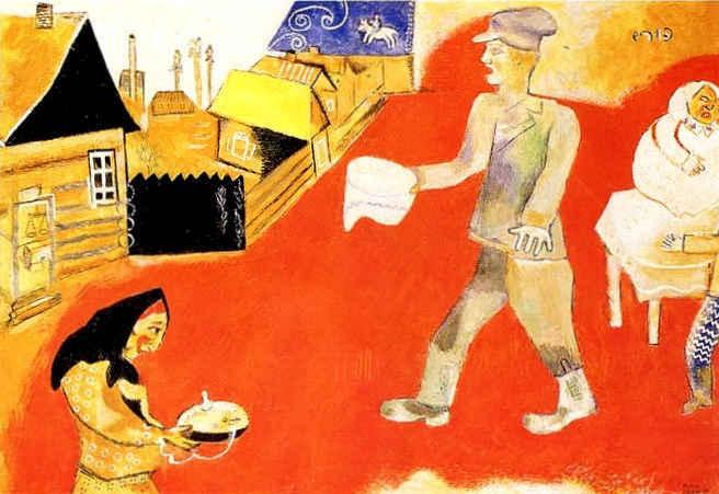 Marc Chagall, Purim (1918)