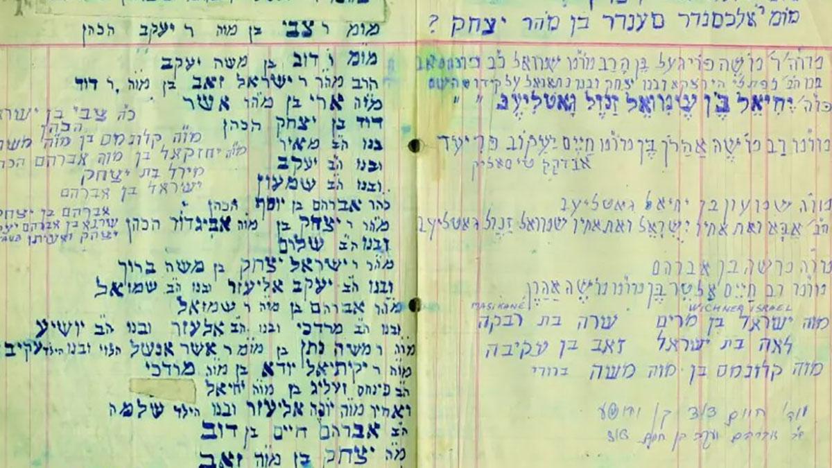 documenti su comunità ebraiche ungheresi